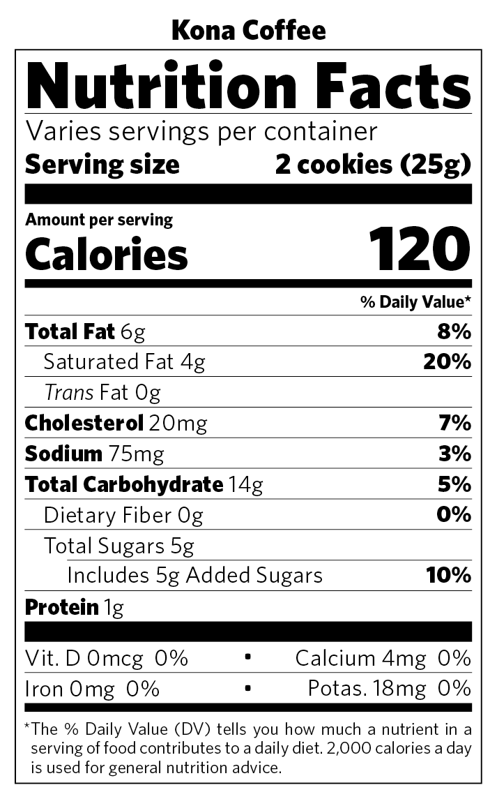 Kona Coffee nutritional information