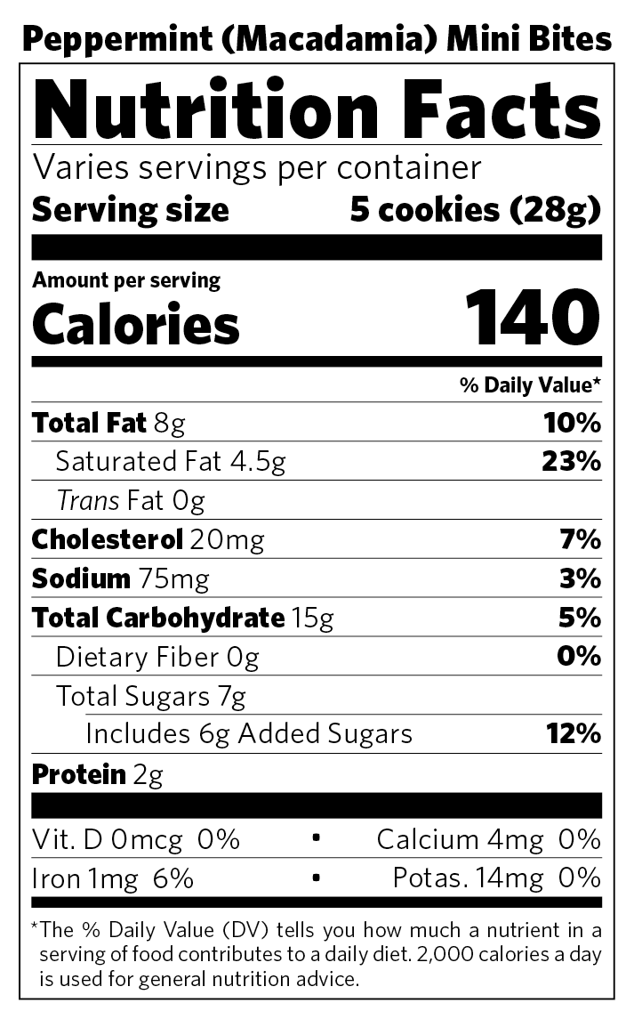 Peppermint (Macadamia) Mini Bites nutritional information